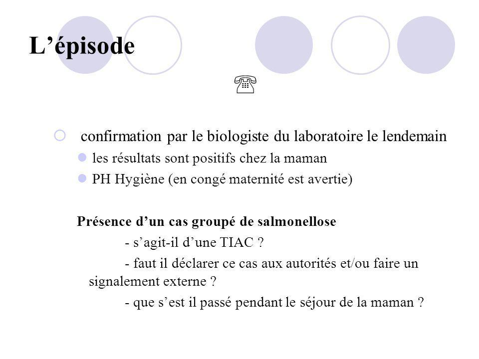 L'épisode  confirmation par le biologiste du laboratoire le lendemain