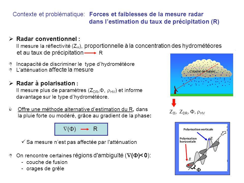 Contexte et problématique: Forces et faiblesses de la mesure radar