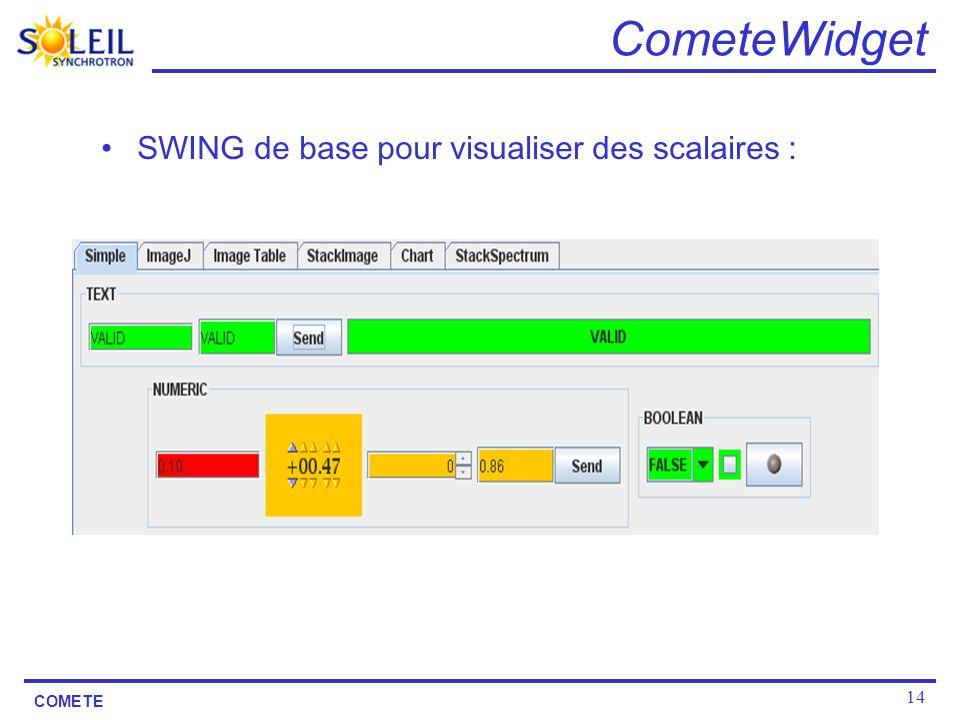 CometeWidget SWING de base pour visualiser des scalaires :
