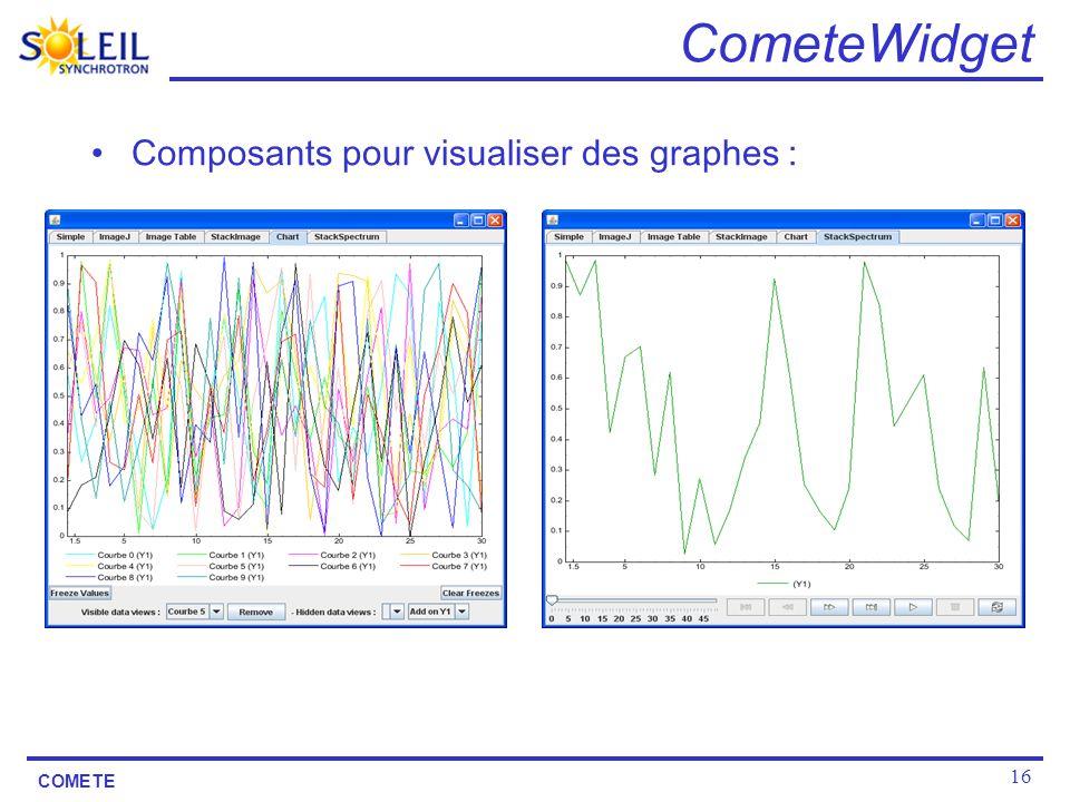 CometeWidget Composants pour visualiser des graphes :