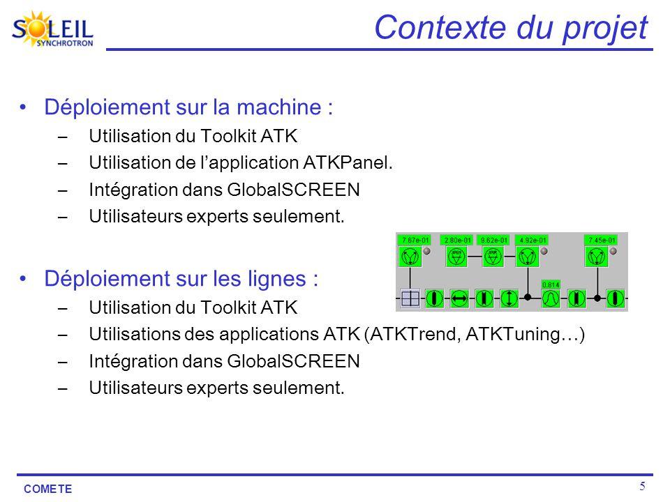 Contexte du projet Déploiement sur la machine :