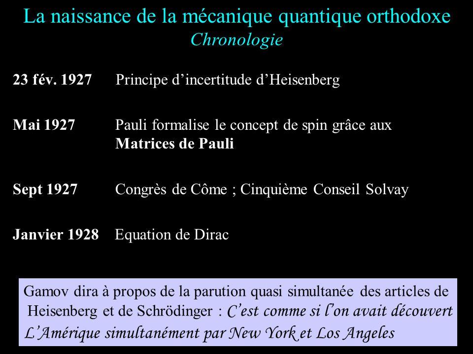 La naissance de la mécanique quantique orthodoxe Chronologie
