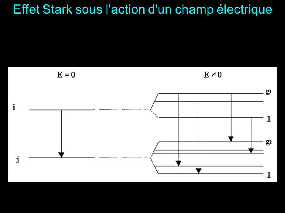 Effet Stark sous l action d un champ électrique