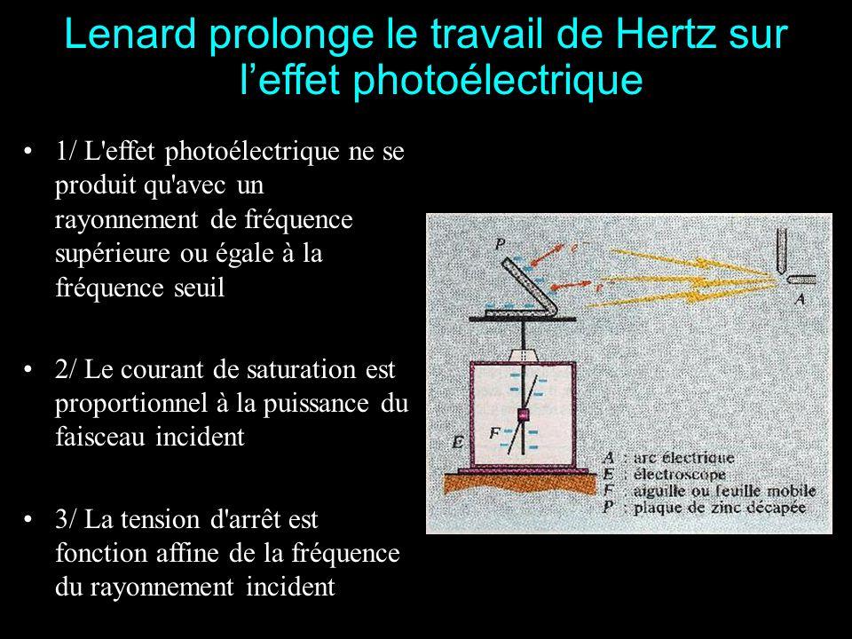 Lenard prolonge le travail de Hertz sur l'effet photoélectrique