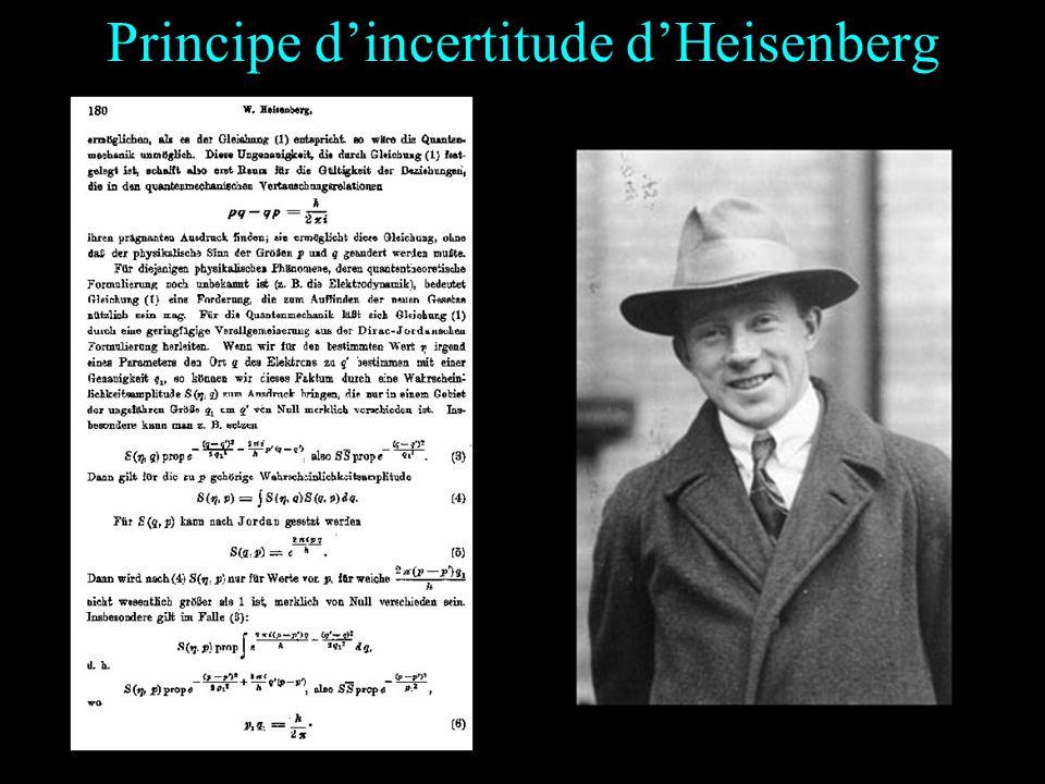 Principe d'incertitude d'Heisenberg