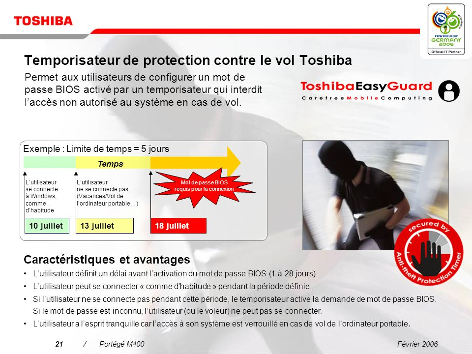 Temporisateur de protection contre le vol Toshiba