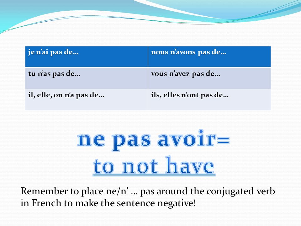 ne pas avoir= to not have