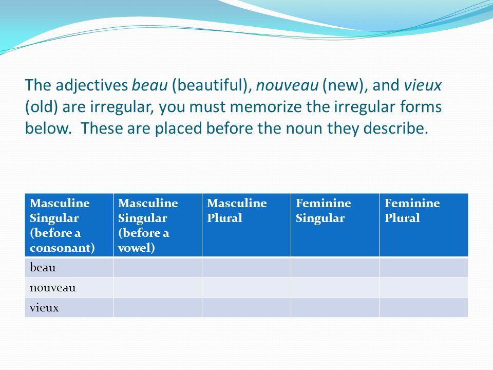 The adjectives beau (beautiful), nouveau (new), and vieux (old) are irregular, you must memorize the irregular forms below. These are placed before the noun they describe.