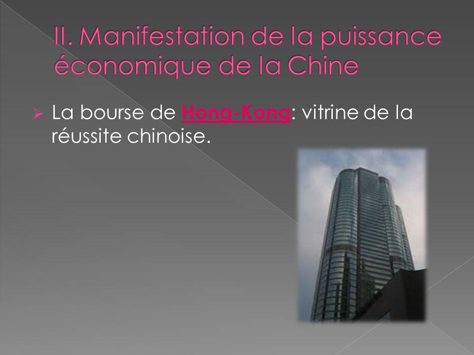II. Manifestation de la puissance économique de la Chine