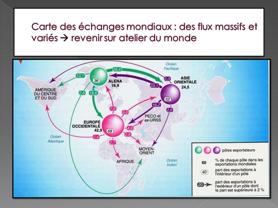 Carte des échanges mondiaux : des flux massifs et variés  revenir sur atelier du monde