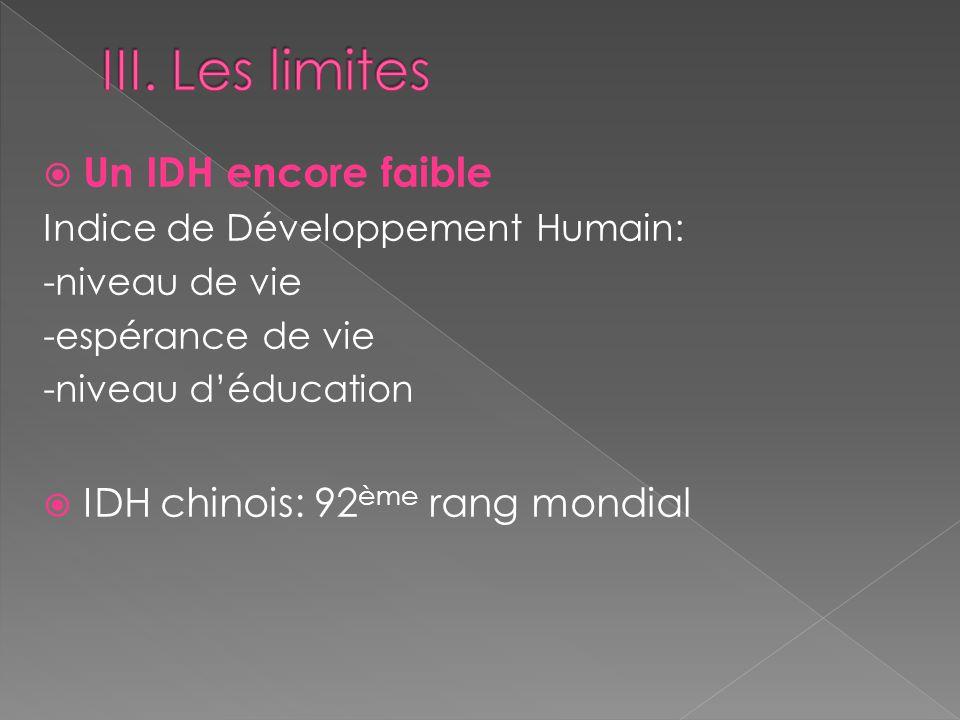 III. Les limites Un IDH encore faible IDH chinois: 92ème rang mondial