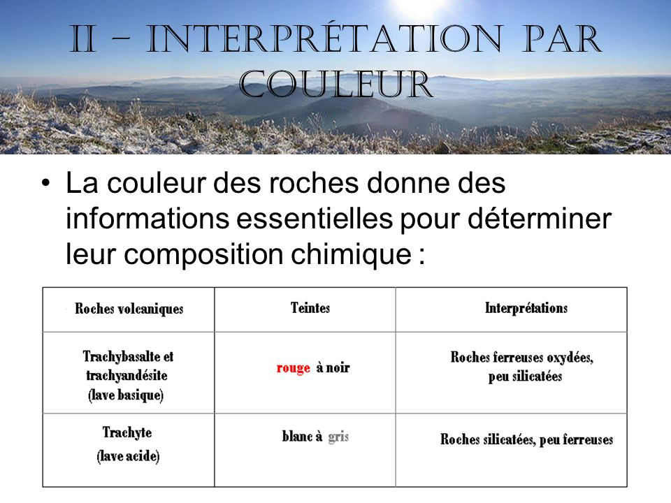 II – Interprétation par couleur