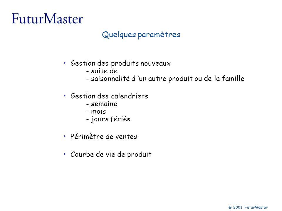 Quelques paramètres Gestion des produits nouveaux - suite de - saisonnalité d 'un autre produit ou de la famille.
