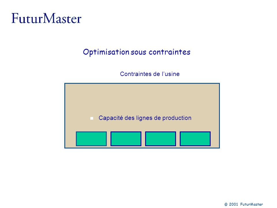 Optimisation sous contraintes