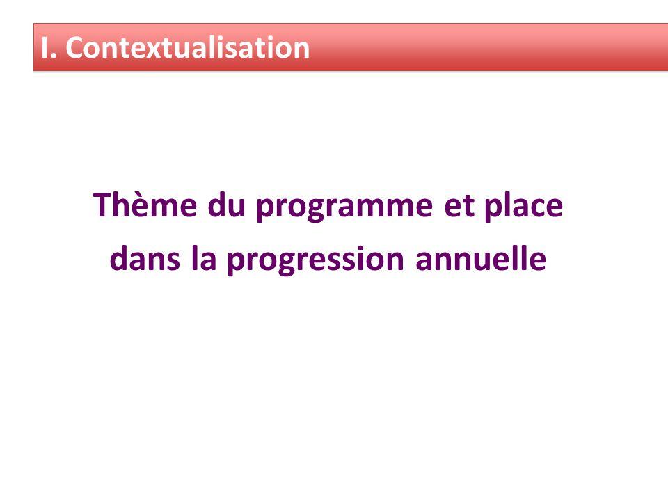 Thème du programme et place dans la progression annuelle