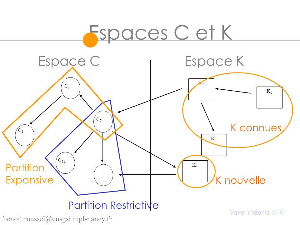Espaces C et K Espace C Espace K K connues Partition Expansive