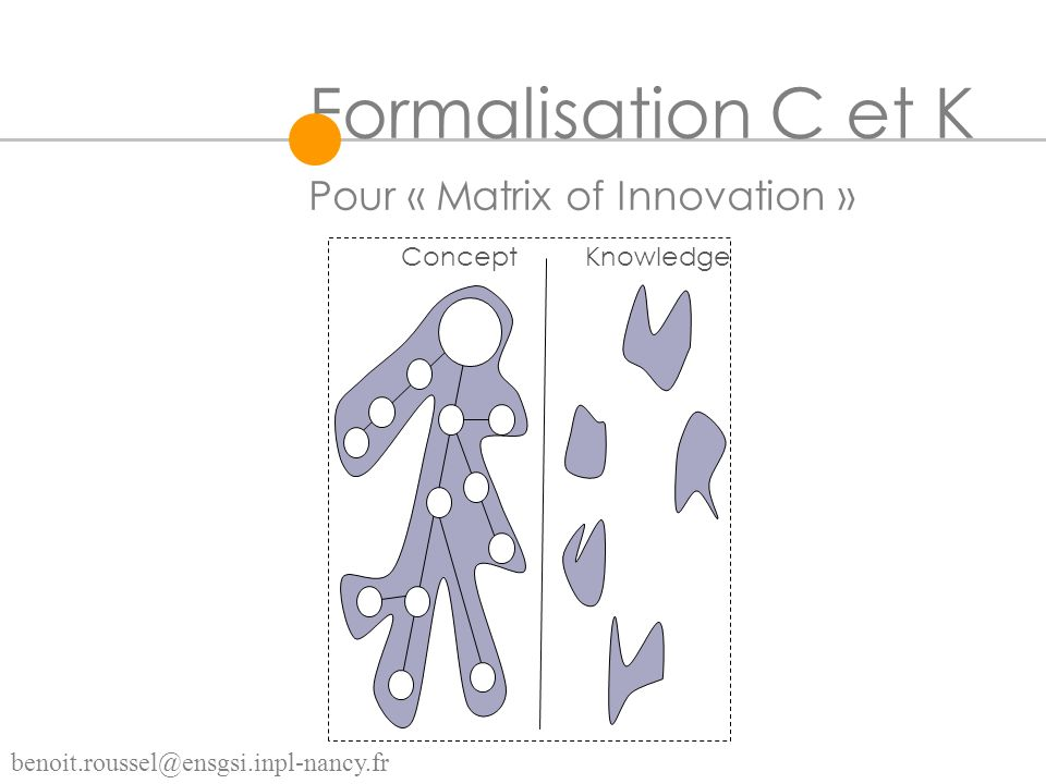 Formalisation C et K Pour « Matrix of Innovation » Concept Knowledge