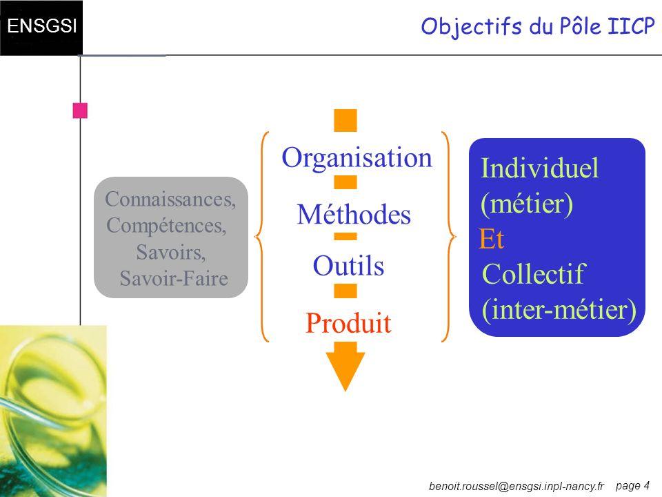 Organisation Individuel (métier) Méthodes Et Outils Collectif