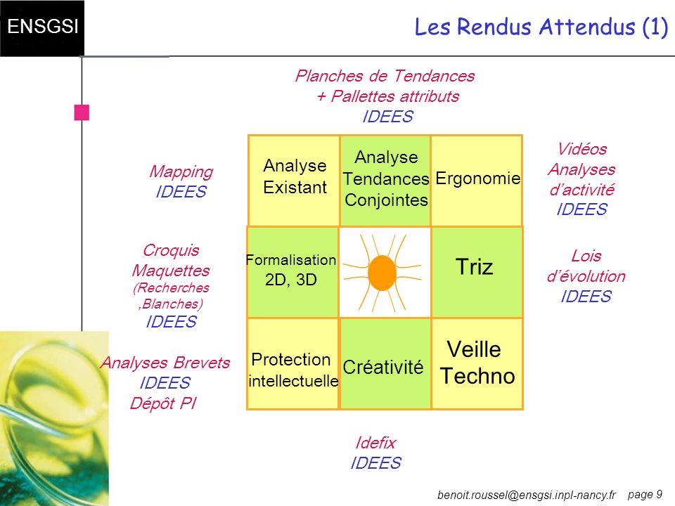Les Rendus Attendus (1) Triz Veille Techno Créativité Analyse