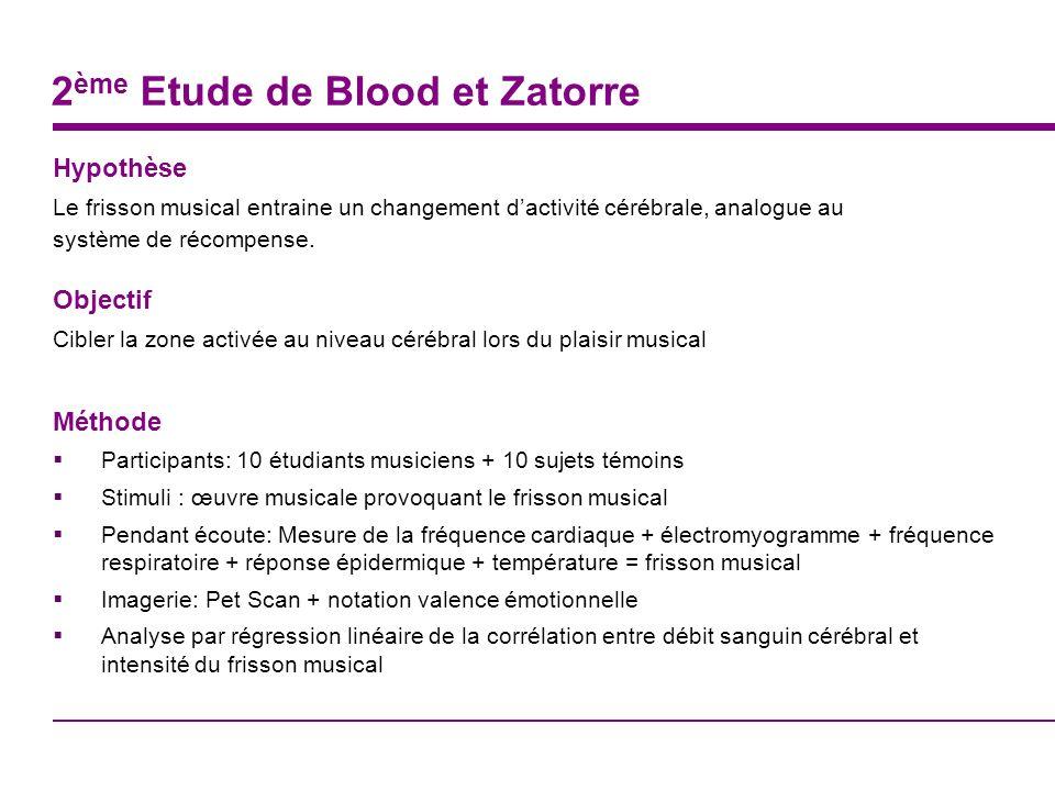 2ème Etude de Blood et Zatorre