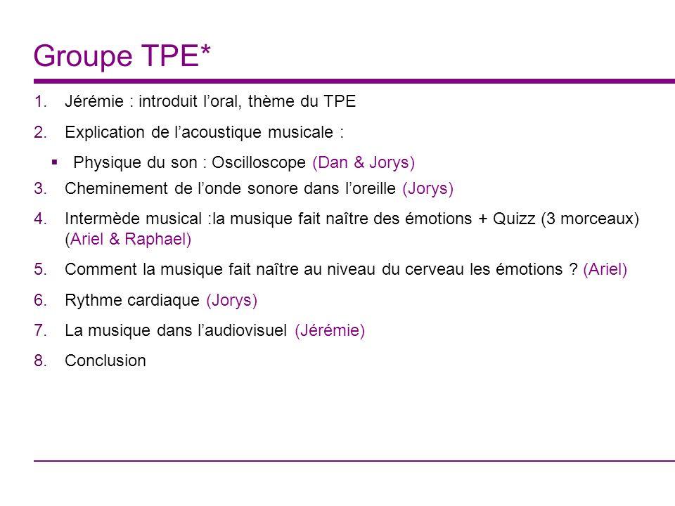 Groupe TPE* Jérémie : introduit l'oral, thème du TPE