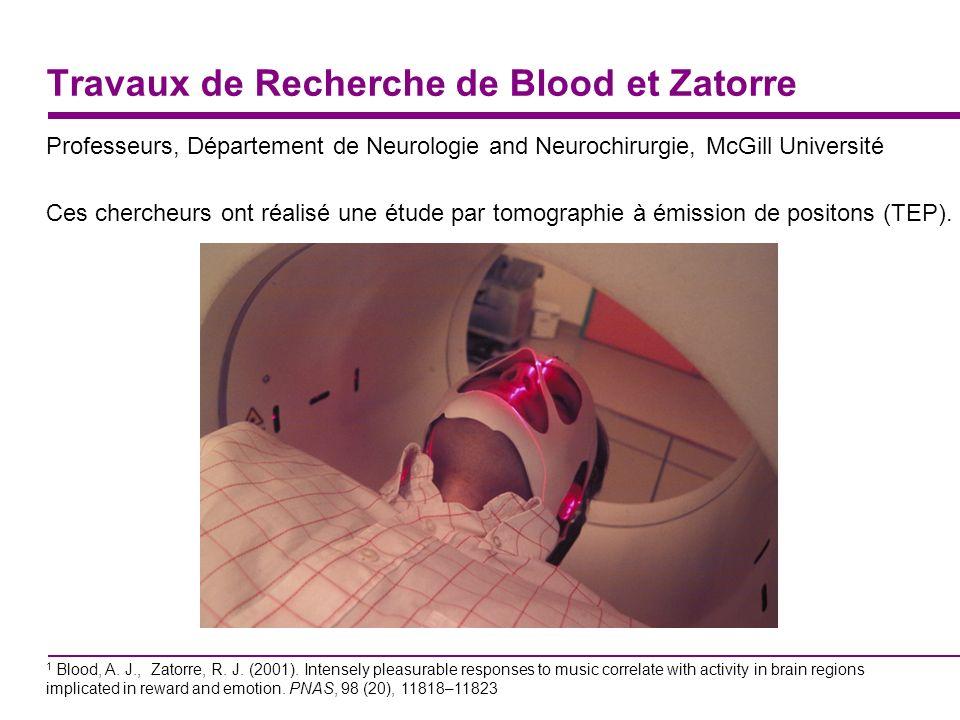 Travaux de Recherche de Blood et Zatorre