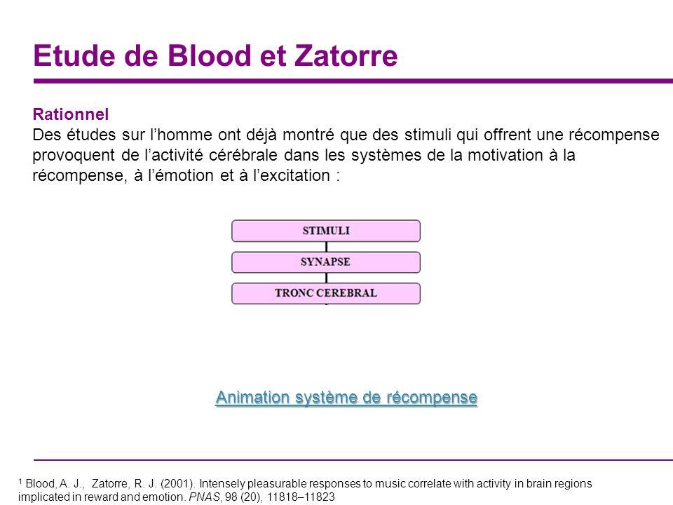Etude de Blood et Zatorre