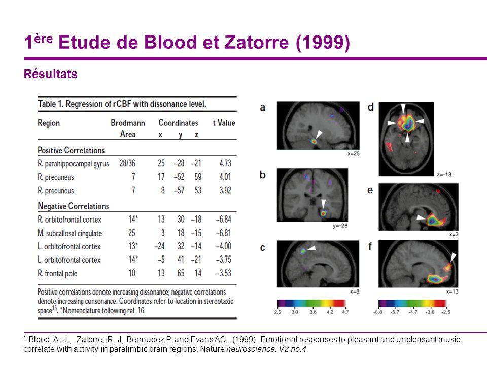 1ère Etude de Blood et Zatorre (1999)