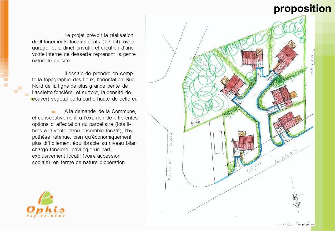 propositionLe projet prévoit la réalisation de 6 logements locatifs neufs (T3-T4), avec garage, et jardinet privatif, et création d'une.