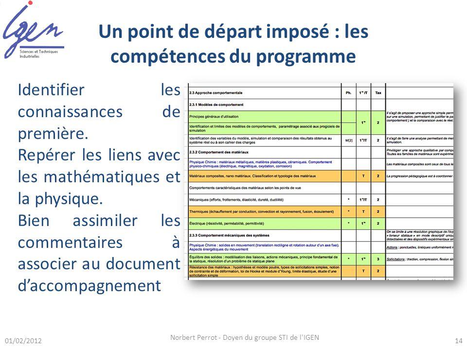 Un point de départ imposé : les compétences du programme