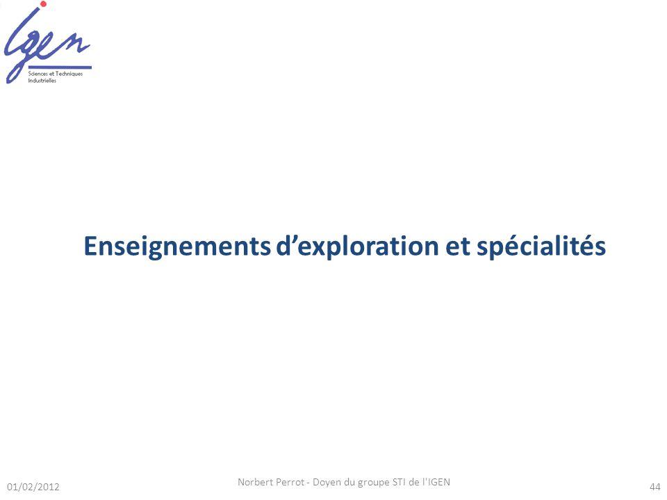 Enseignements d'exploration et spécialités