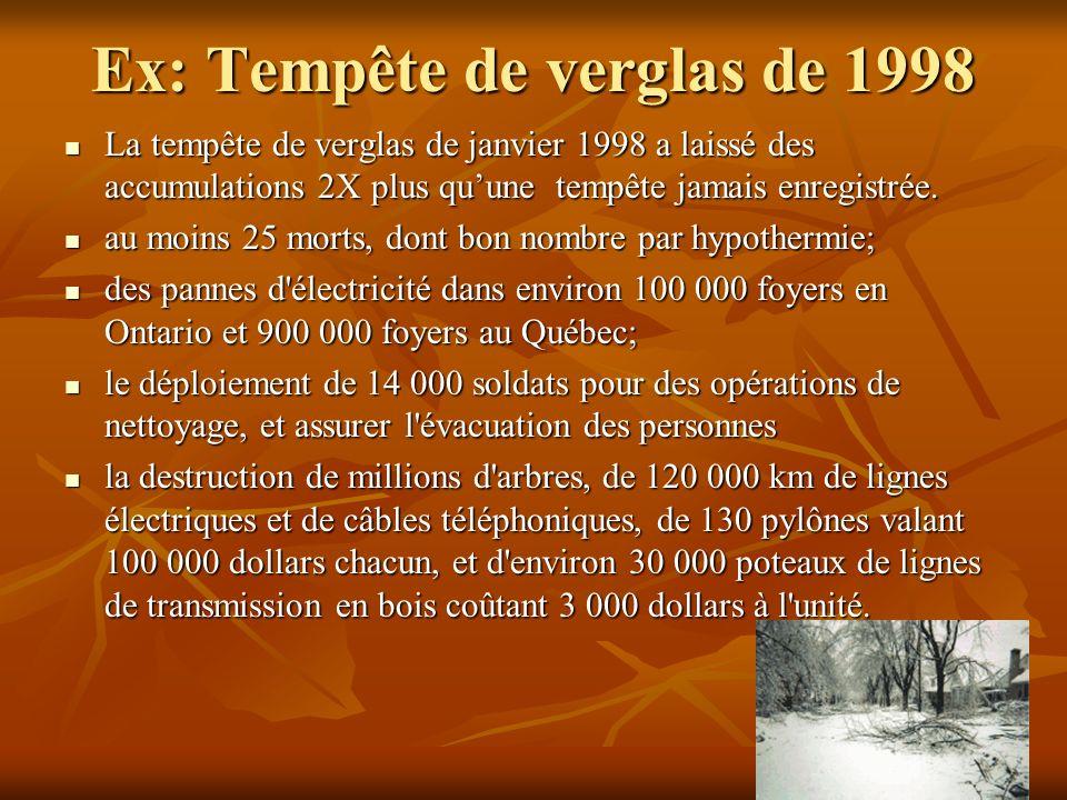 Ex: Tempête de verglas de 1998