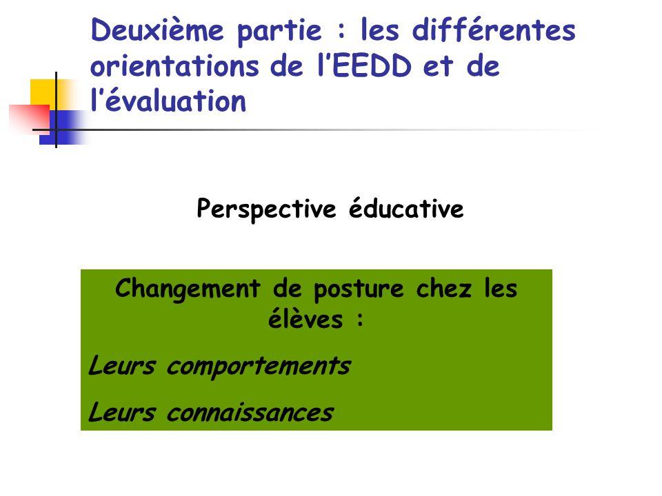 Perspective éducative Changement de posture chez les élèves :