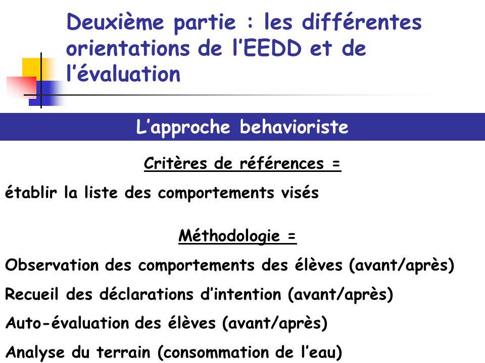 L'approche behavioriste Critères de références =