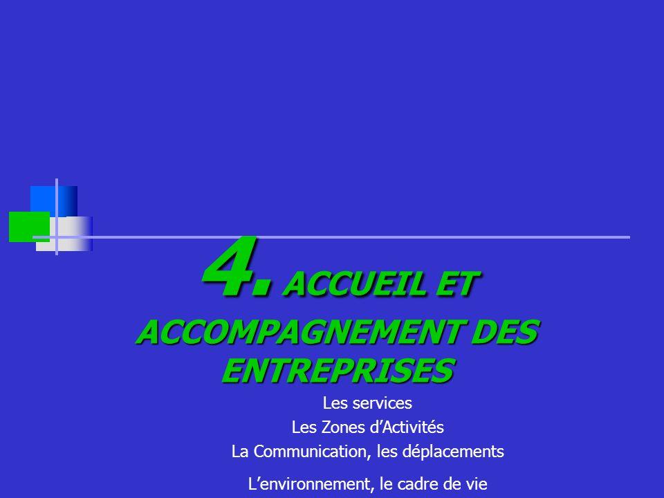 4. ACCUEIL ET ACCOMPAGNEMENT DES ENTREPRISES