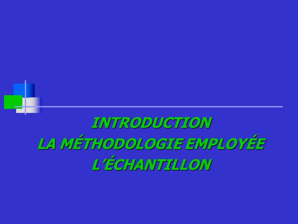 INTRODUCTION LA MÉTHODOLOGIE EMPLOYÉE L'ÉCHANTILLON