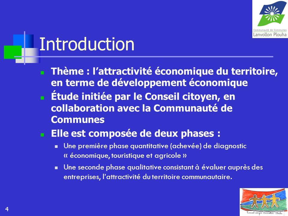 Introduction Thème : l'attractivité économique du territoire, en terme de développement économique.