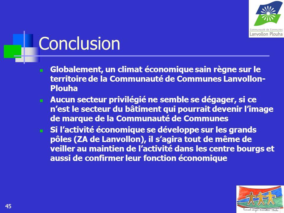 ConclusionGlobalement, un climat économique sain règne sur le territoire de la Communauté de Communes Lanvollon-Plouha.
