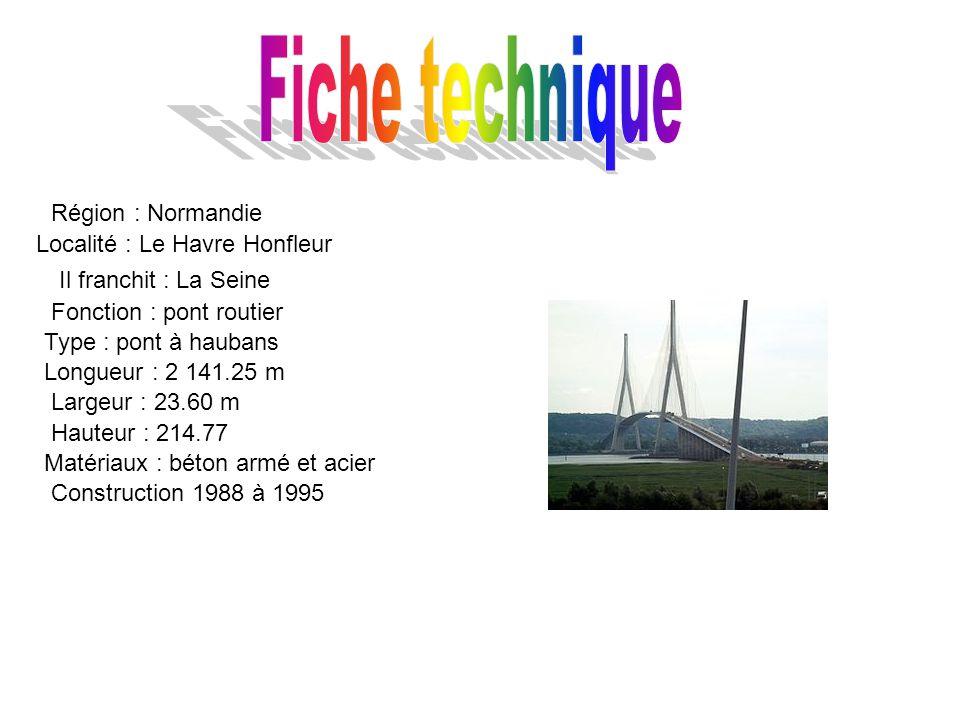 Fiche technique Région : Normandie Localité : Le Havre Honfleur