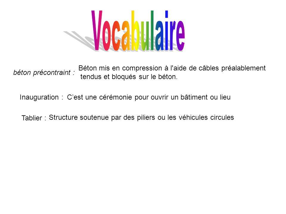 Vocabulaire Béton mis en compression à l aide de câbles préalablement
