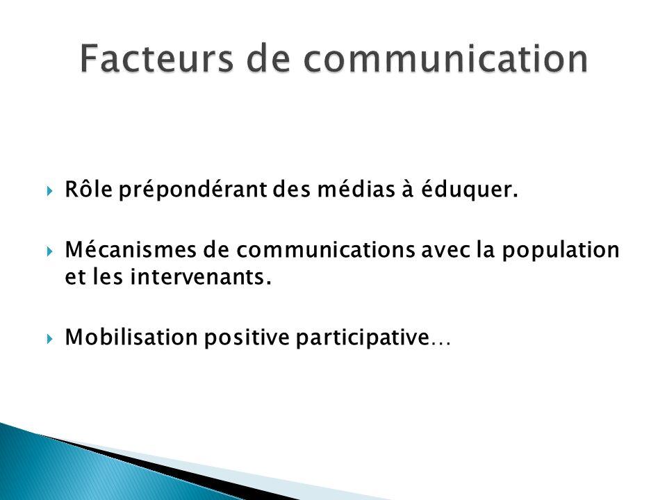 Facteurs de communication