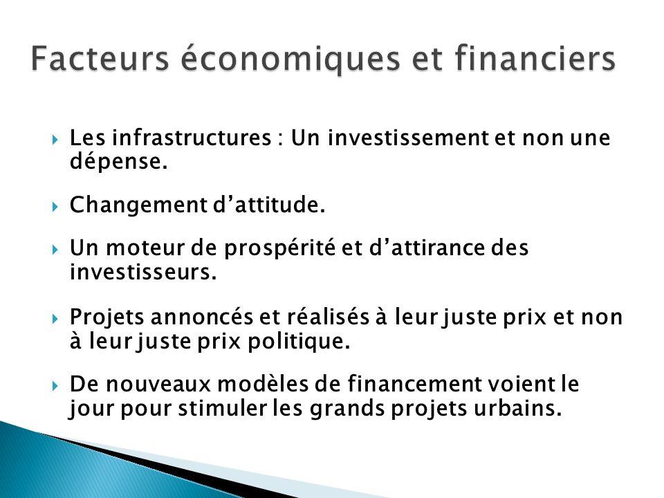 Facteurs économiques et financiers