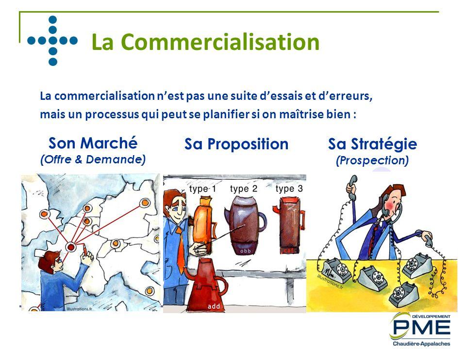 La Commercialisation Son Marché Sa Proposition Sa Stratégie