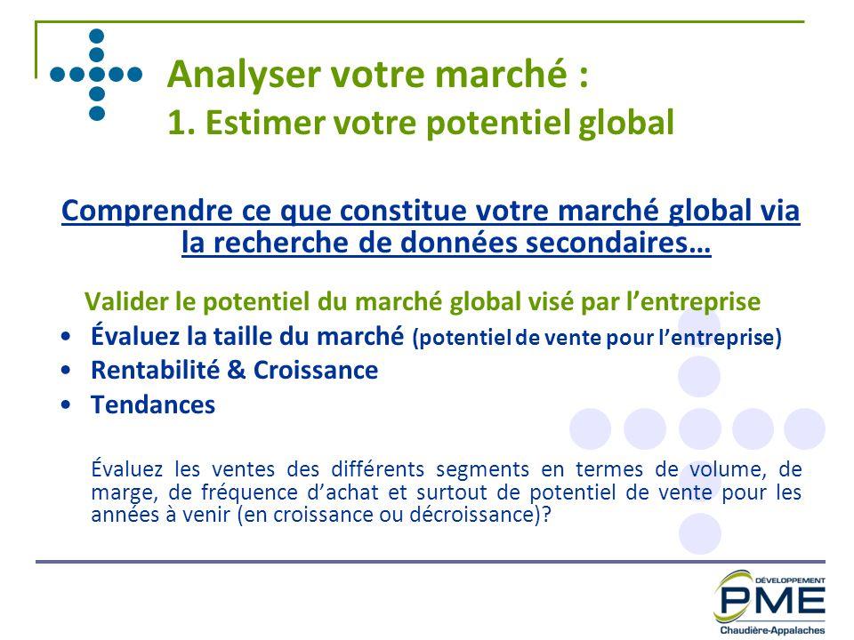 Analyser votre marché : 1. Estimer votre potentiel global