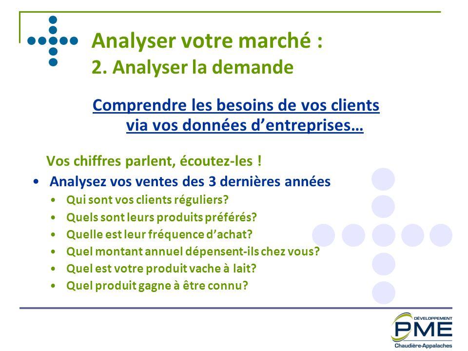 Analyser votre marché : 2. Analyser la demande
