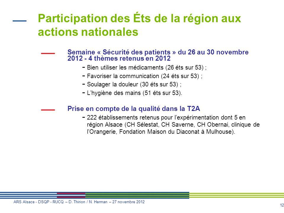 Participation des Éts de la région aux actions nationales