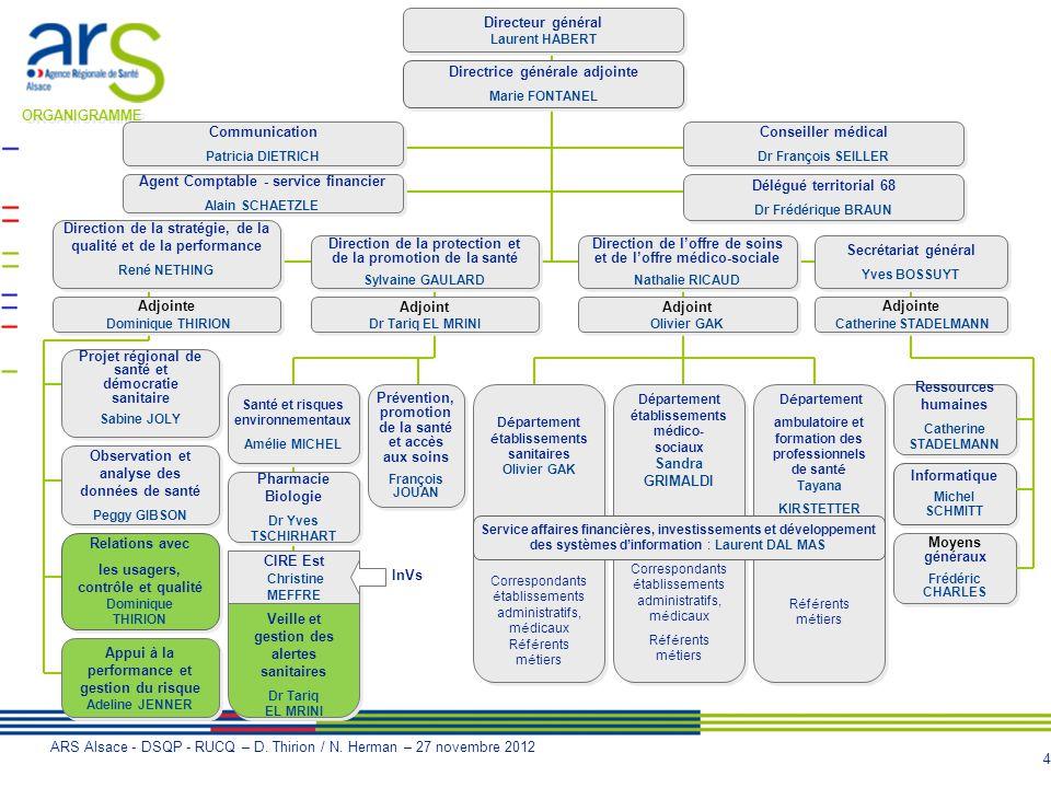 Observation et analyse des données de santé