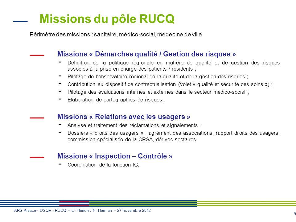 Missions du pôle RUCQ Périmètre des missions : sanitaire, médico-social, médecine de ville. Missions « Démarches qualité / Gestion des risques »