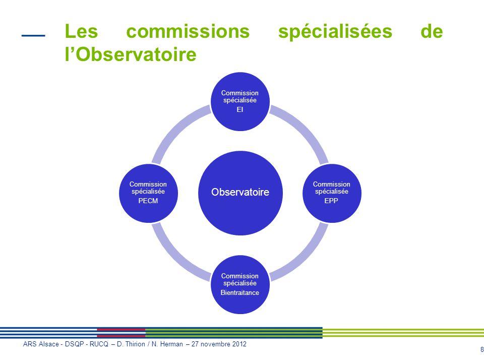Les commissions spécialisées de l'Observatoire