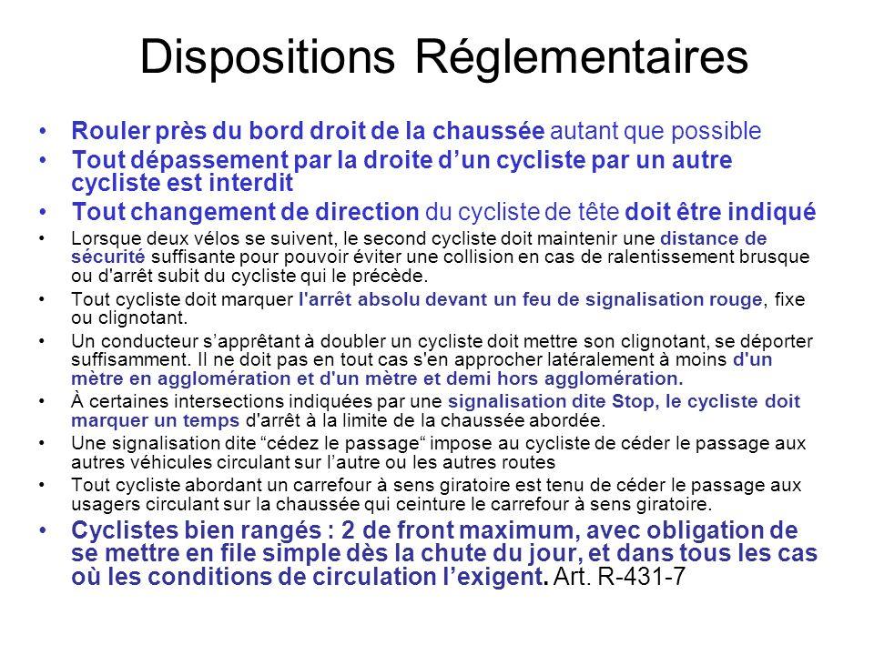 Dispositions Réglementaires